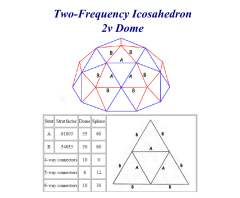 The Two-Frequency Icosahedron or 2V Geodesic Sphere 2-6